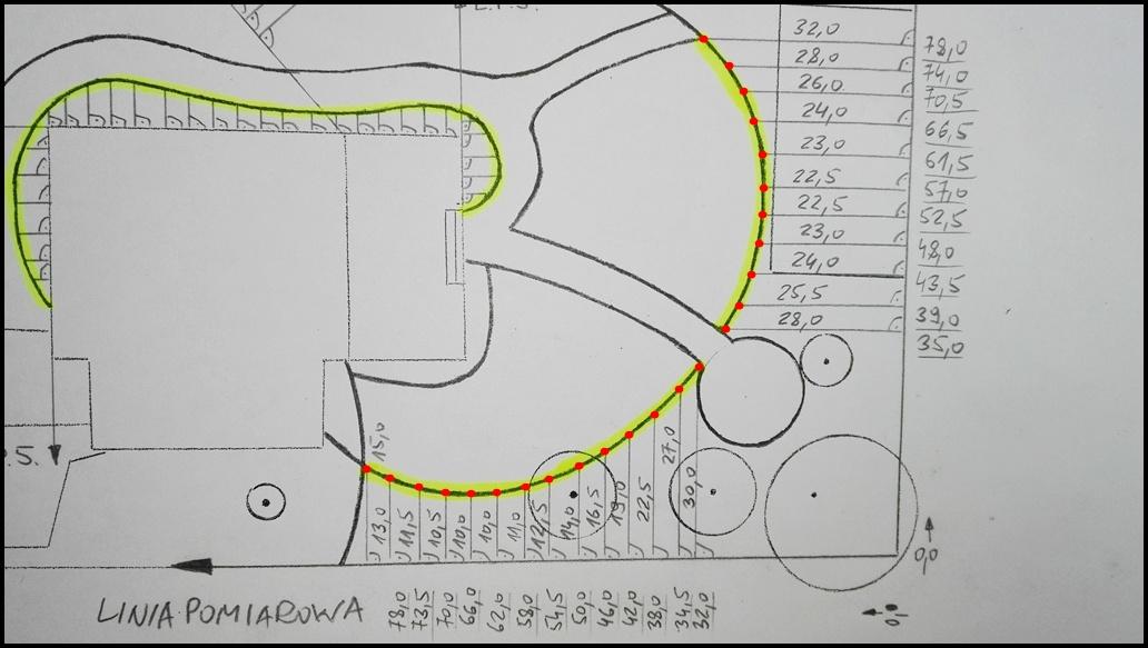 wyniesienie projektu ogrodu zogrodemnaty32