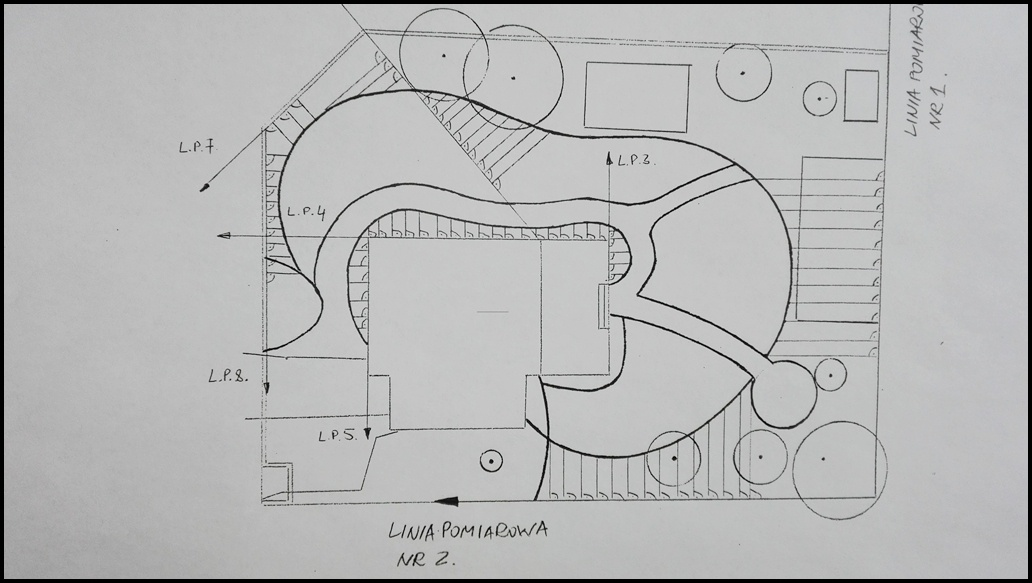 wyniesienie projektu ogrodu zogrodemnaty33