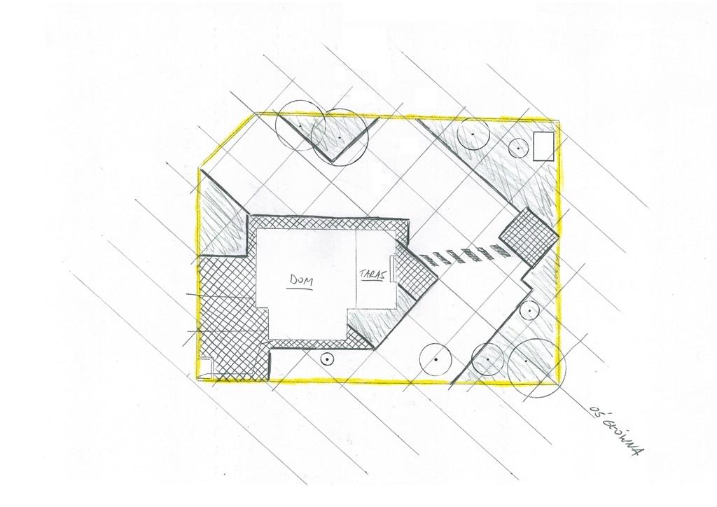 Jak samodzielnie zaprojektować ogród zogrodemnaty7