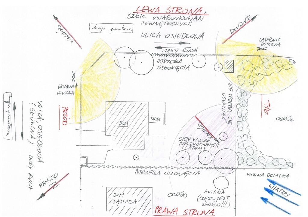 Jak samodzielnie zaprojektować ogród zogrodemnaty35