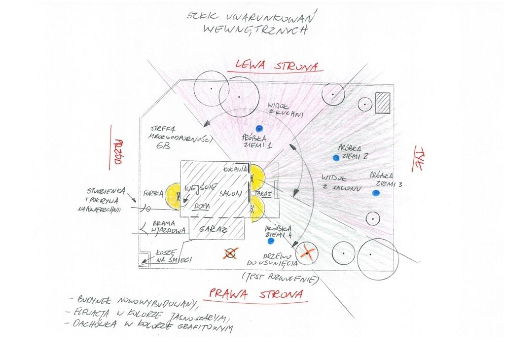 Jak samodzielnie zaprojektować ogród zogrodemnaty36