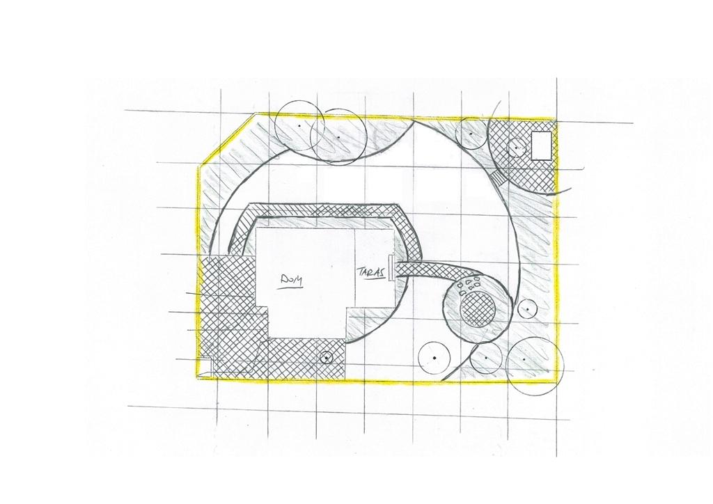 Jak samodzielnie zaprojektować ogród zogrodemnaty8